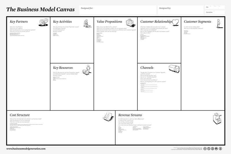 networx category business model