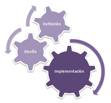Dise o de producto el puente entre la definici n y la for Arte arquitectura y diseno definicion