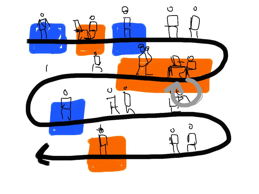 de producto: el puente entre la Definición y la Implementación del