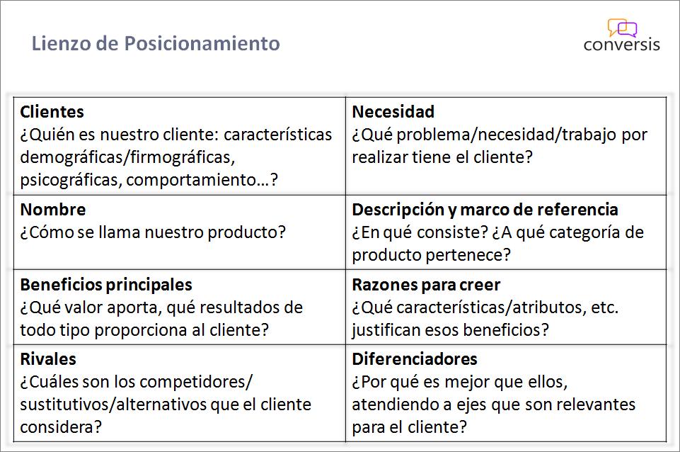 estrategia de marketing | Conversis - Marketing de productos ...